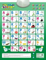 Электронный звуковой плакат ЗНАТОК PL-08-NEWru Говорящая азбука - Знаток