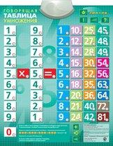 Электронный звуковой плакат ЗНАТОК PL-03-UM Говорящая таблица умножения - Знаток